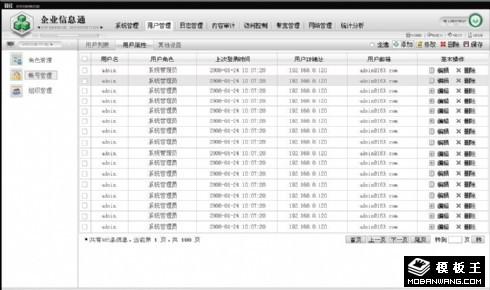 企业信息后台管理网页模板